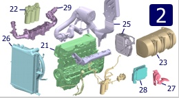 2. Engine, engine mounting and equipment